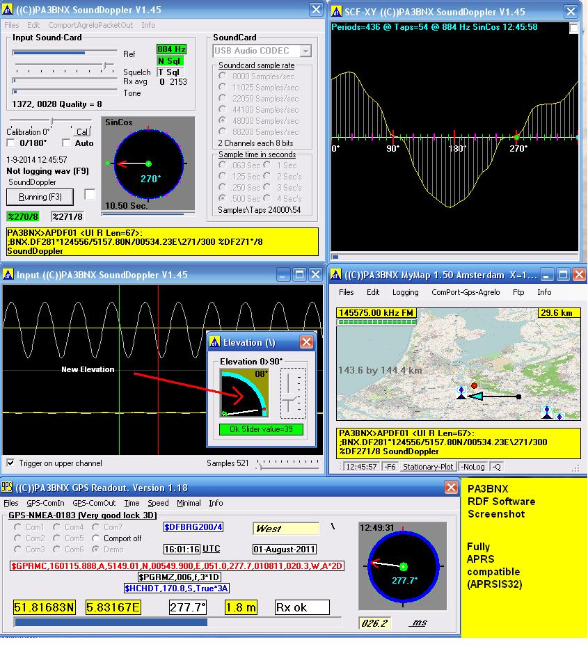 Doppler peiler, Pseudo-Doppler Radio Direction Finder (RDF) - VERON